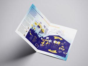 graphic design - PMI Brochure