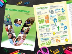 graphic design - Village Annual Report